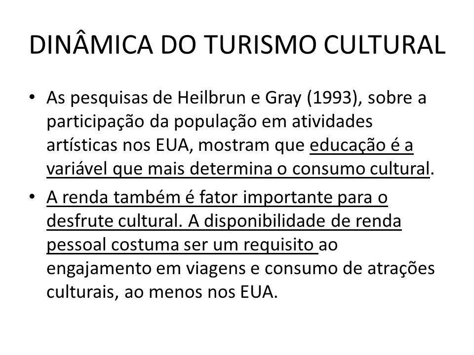 DINÂMICA DO TURISMO CULTURAL