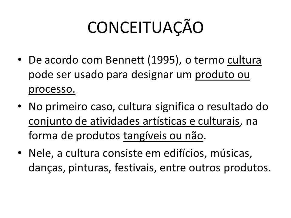 CONCEITUAÇÃO De acordo com Bennett (1995), o termo cultura pode ser usado para designar um produto ou processo.