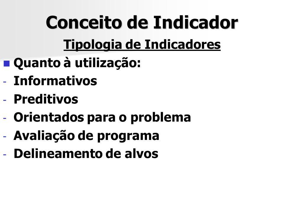 Tipologia de Indicadores