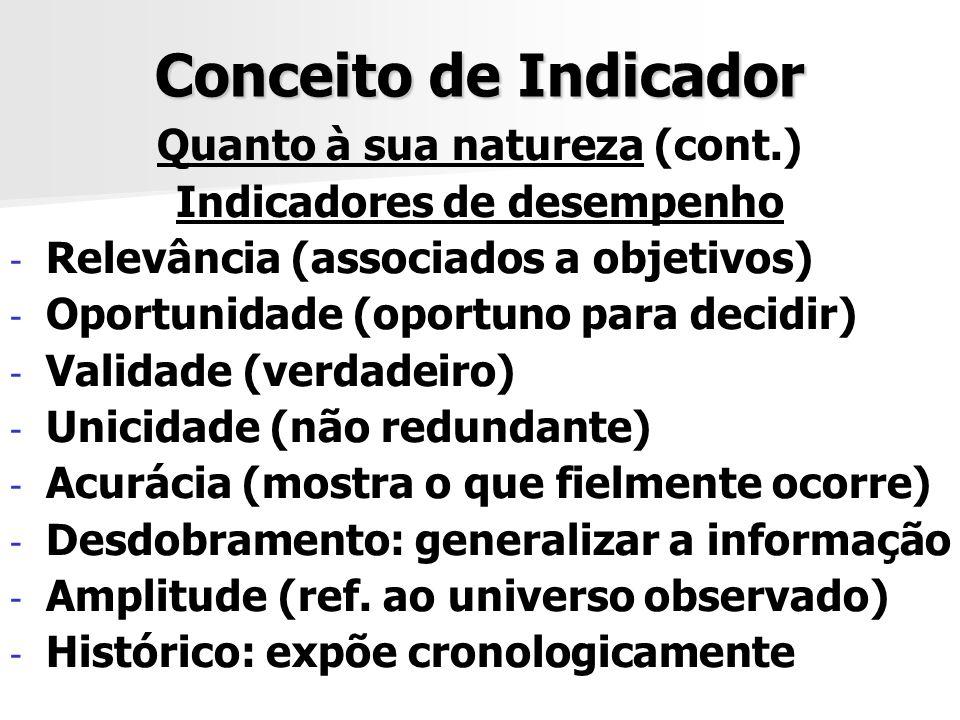 Quanto à sua natureza (cont.) Indicadores de desempenho