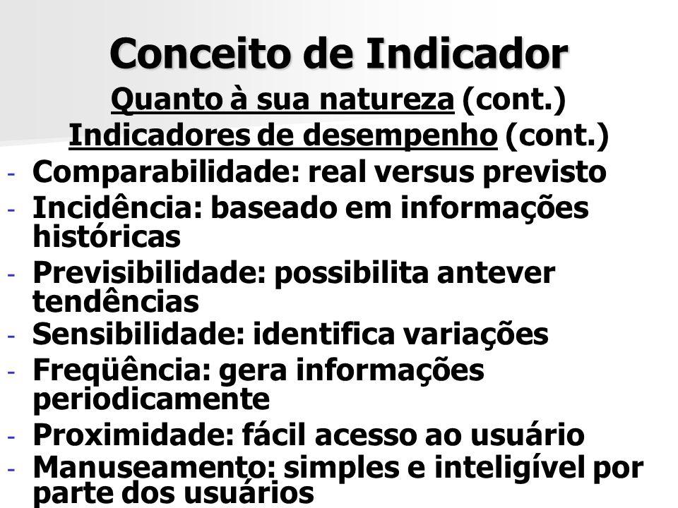 Quanto à sua natureza (cont.) Indicadores de desempenho (cont.)