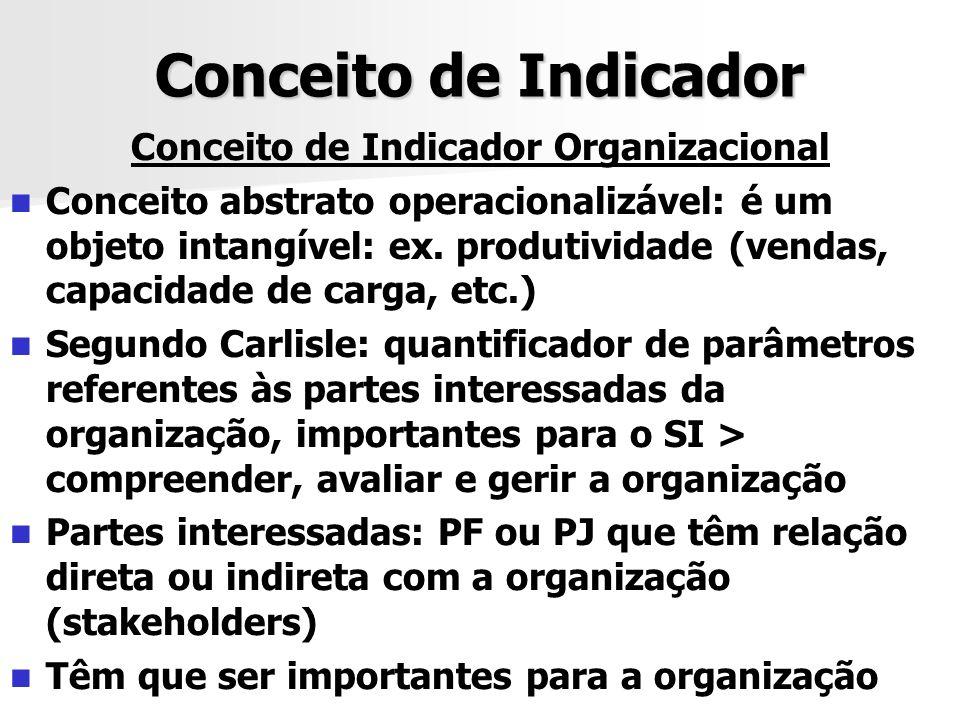 Conceito de Indicador Organizacional