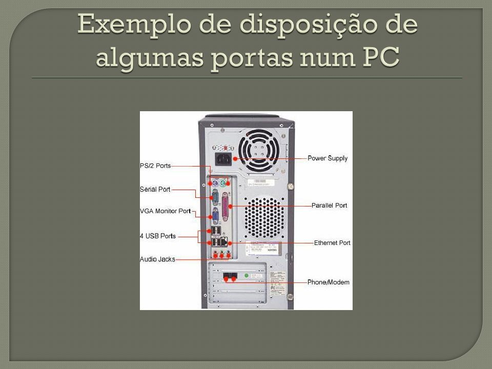 Exemplo de disposição de algumas portas num PC