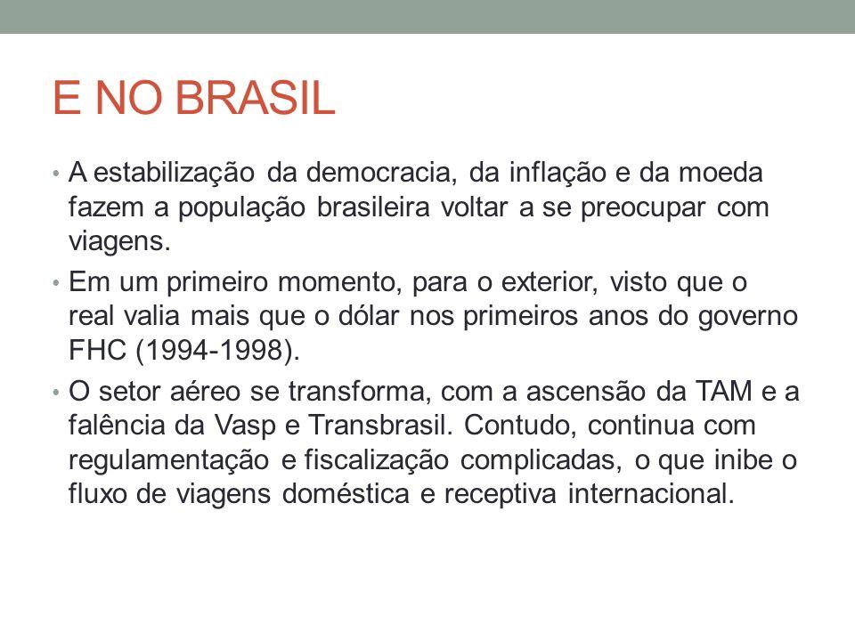 E NO BRASIL A estabilização da democracia, da inflação e da moeda fazem a população brasileira voltar a se preocupar com viagens.