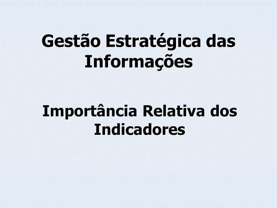 Gestão Estratégica das Informações