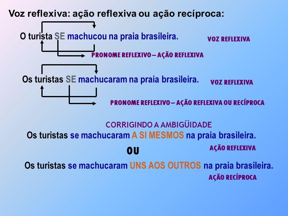 OU Voz reflexiva: ação reflexiva ou ação recíproca: