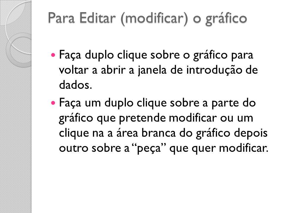 Para Editar (modificar) o gráfico