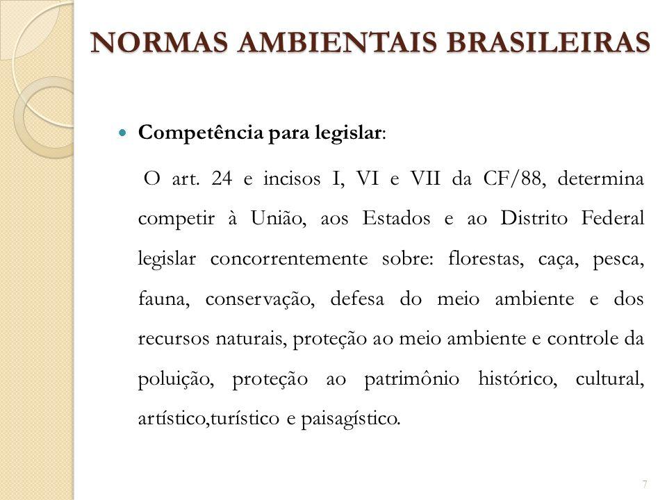 NORMAS AMBIENTAIS BRASILEIRAS