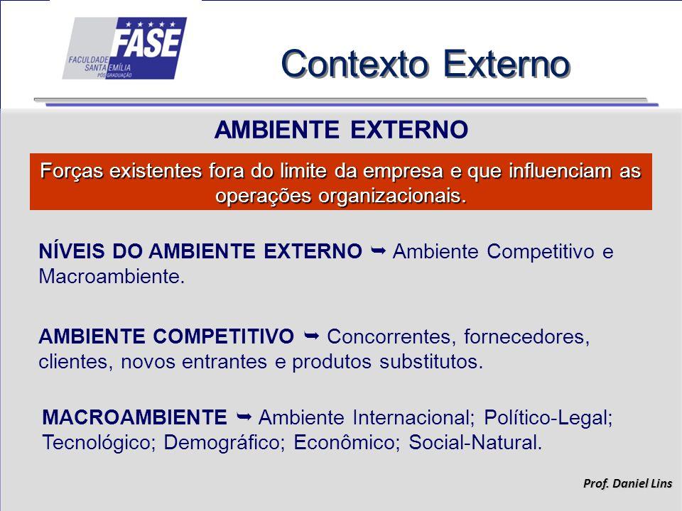 Contexto Externo AMBIENTE EXTERNO