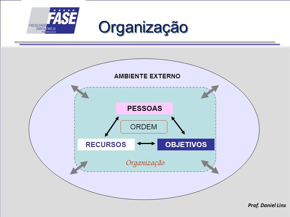 Organização Organização PESSOAS OBJETIVOS RECURSOS ORDEM