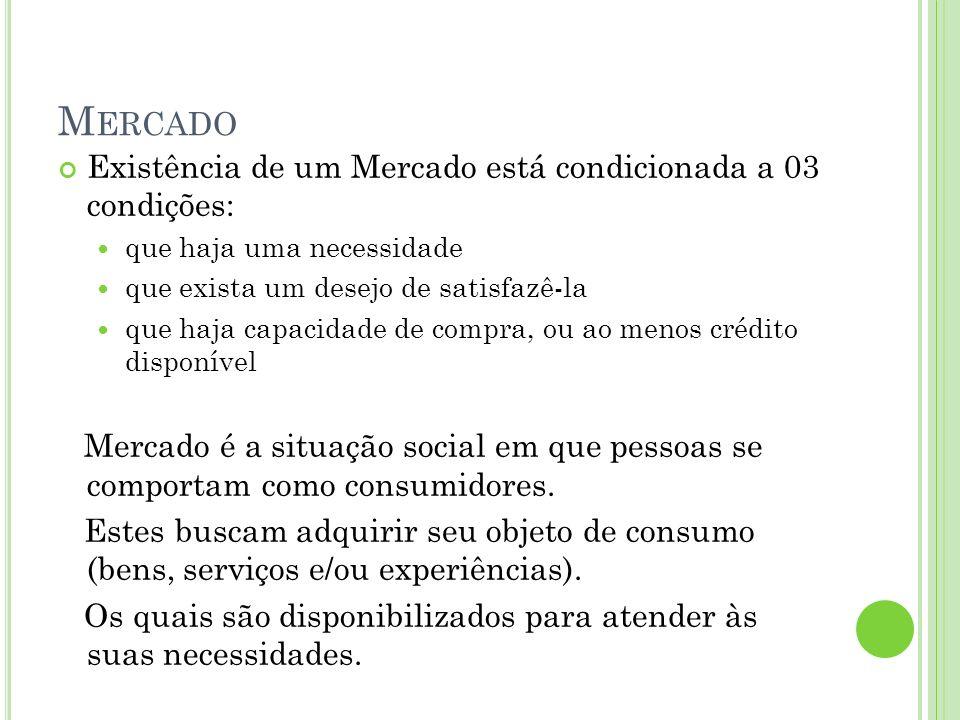 Mercado Existência de um Mercado está condicionada a 03 condições: