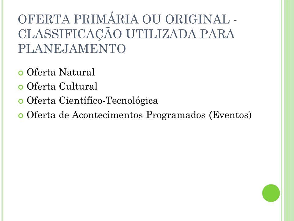 OFERTA PRIMÁRIA OU ORIGINAL - CLASSIFICAÇÃO UTILIZADA PARA PLANEJAMENTO