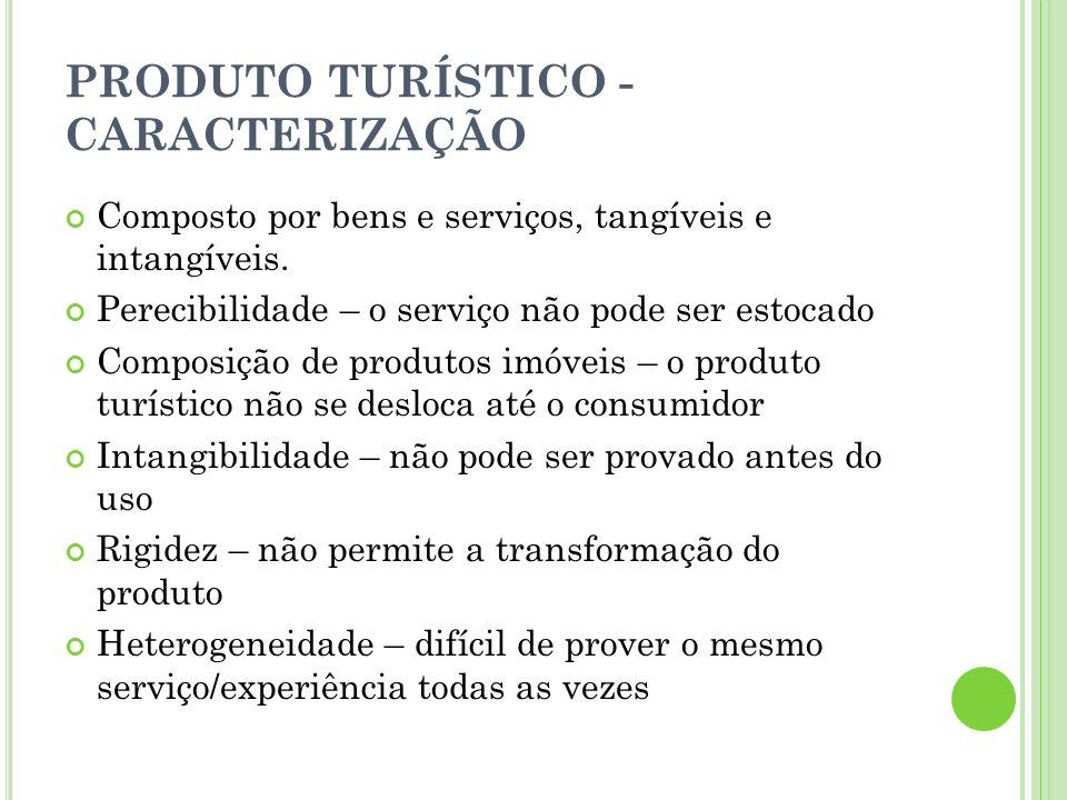 PRODUTO TURÍSTICO - CARACTERIZAÇÃO