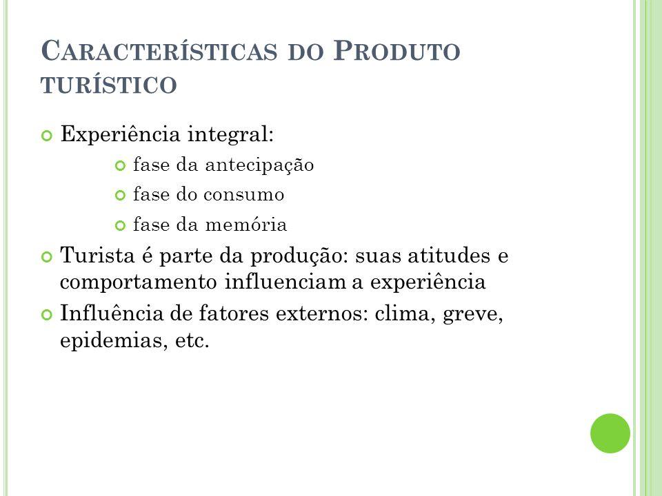 Características do Produto turístico