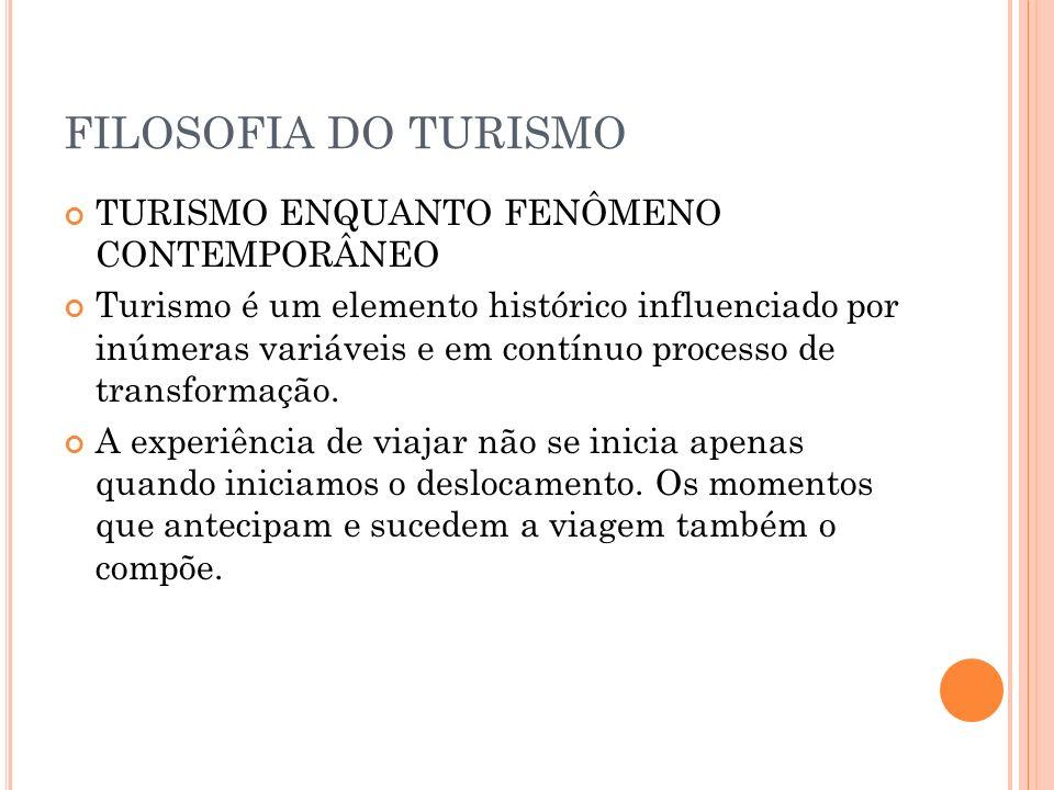 FILOSOFIA DO TURISMO TURISMO ENQUANTO FENÔMENO CONTEMPORÂNEO