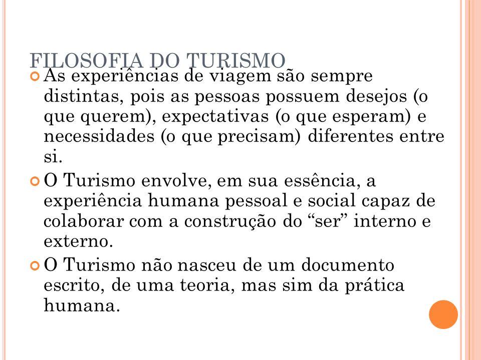 FILOSOFIA DO TURISMO