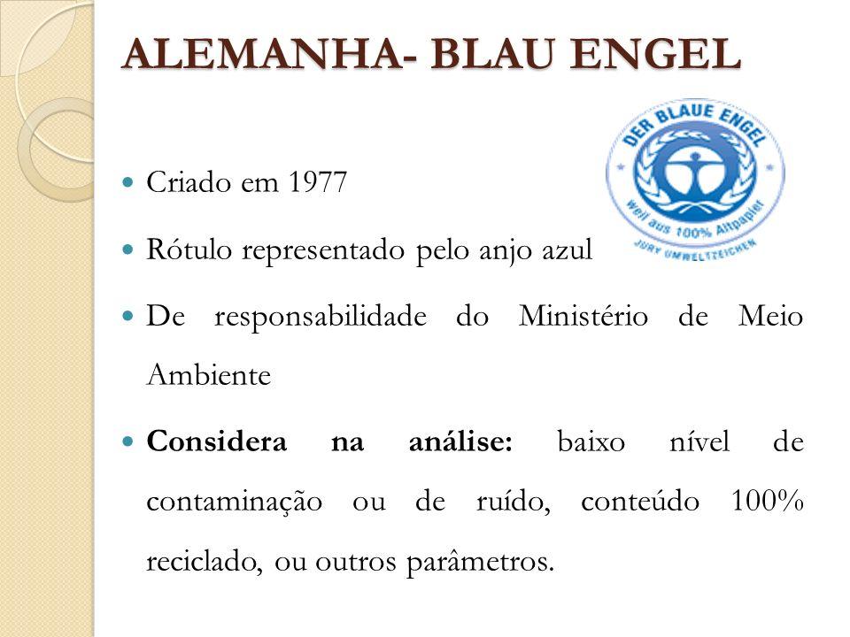 ALEMANHA- BLAU ENGEL Criado em 1977 Rótulo representado pelo anjo azul