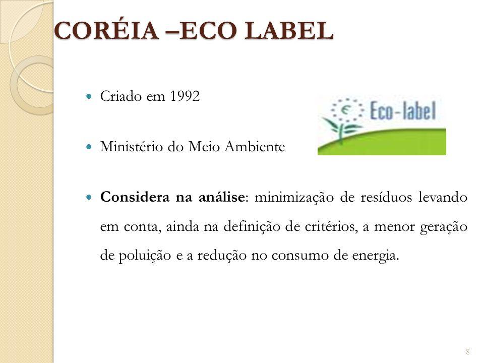 CORÉIA –ECO LABEL Criado em 1992 Ministério do Meio Ambiente