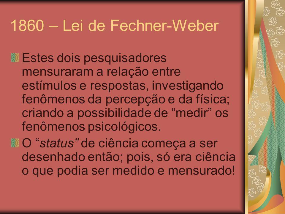 1860 – Lei de Fechner-Weber