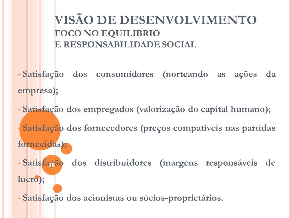 VISÃO DE DESENVOLVIMENTO FOCO NO EQUILIBRIO E RESPONSABILIDADE SOCIAL