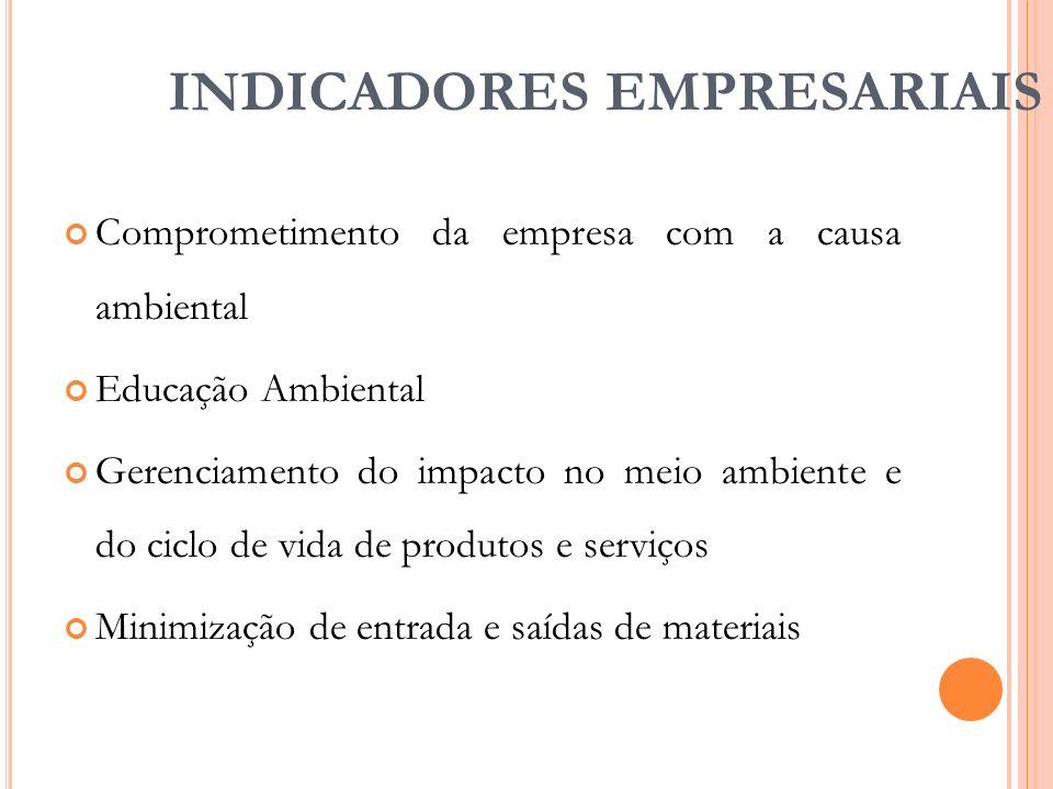 INDICADORES EMPRESARIAIS