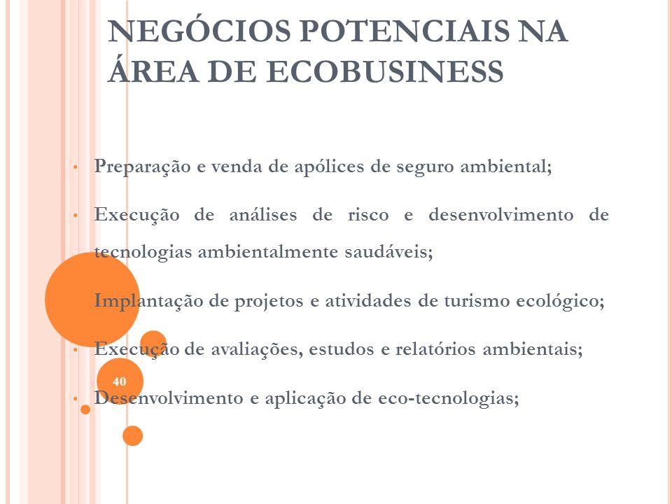 NEGÓCIOS POTENCIAIS NA ÁREA DE ECOBUSINESS