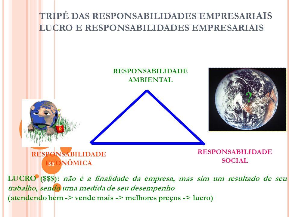 TRIPÉ DAS RESPONSABILIDADES EMPRESARIAIS LUCRO E RESPONSABILIDADES EMPRESARIAIS