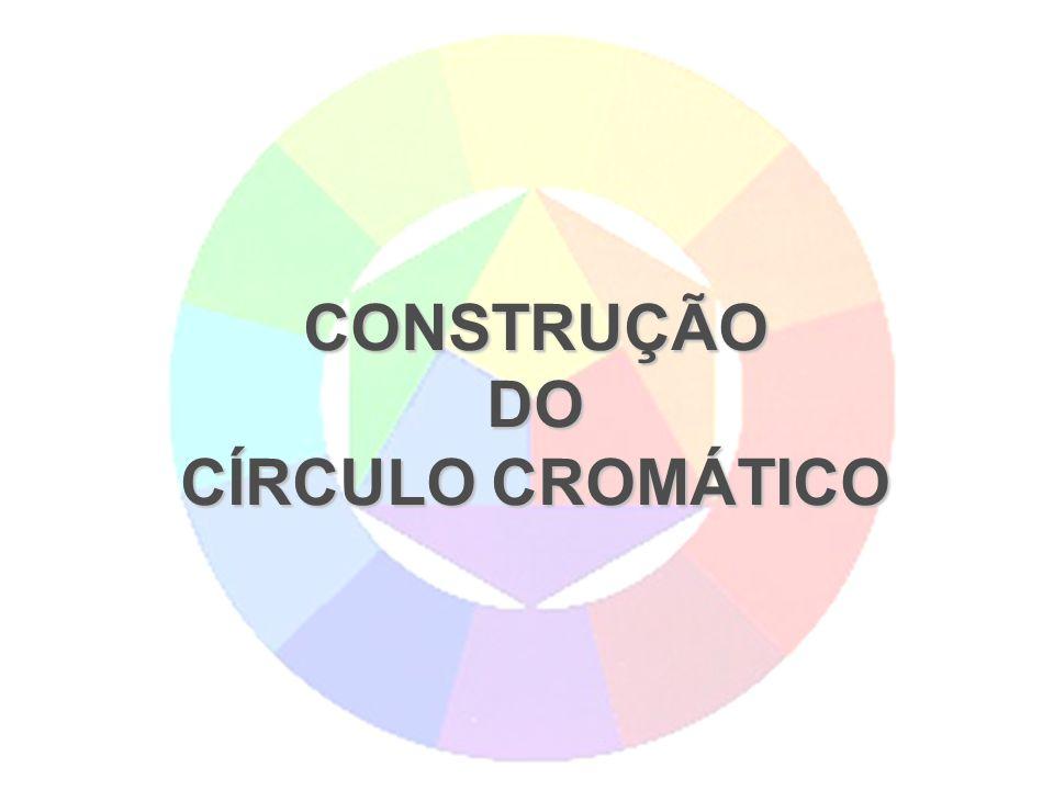 CONSTRUÇÃO DO CÍRCULO CROMÁTICO