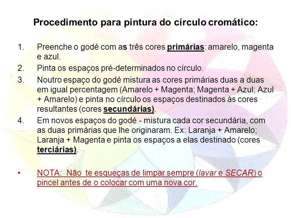 Procedimento para pintura do círculo cromático: