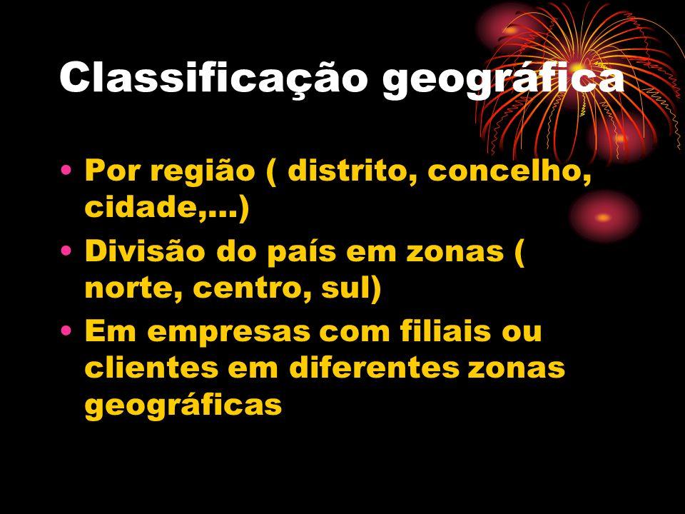 Classificação geográfica