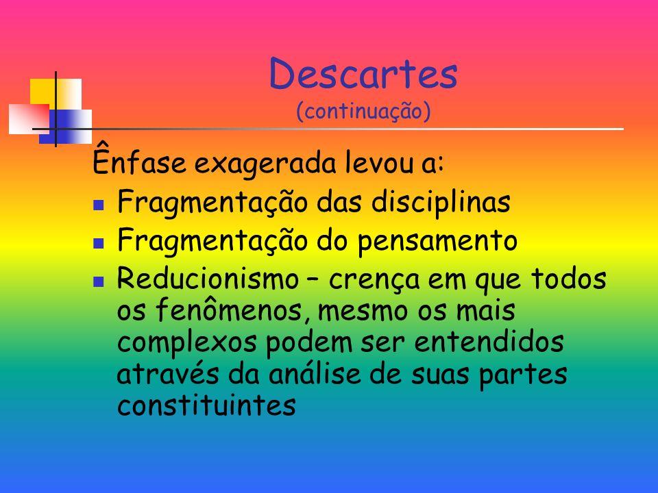 Descartes (continuação)