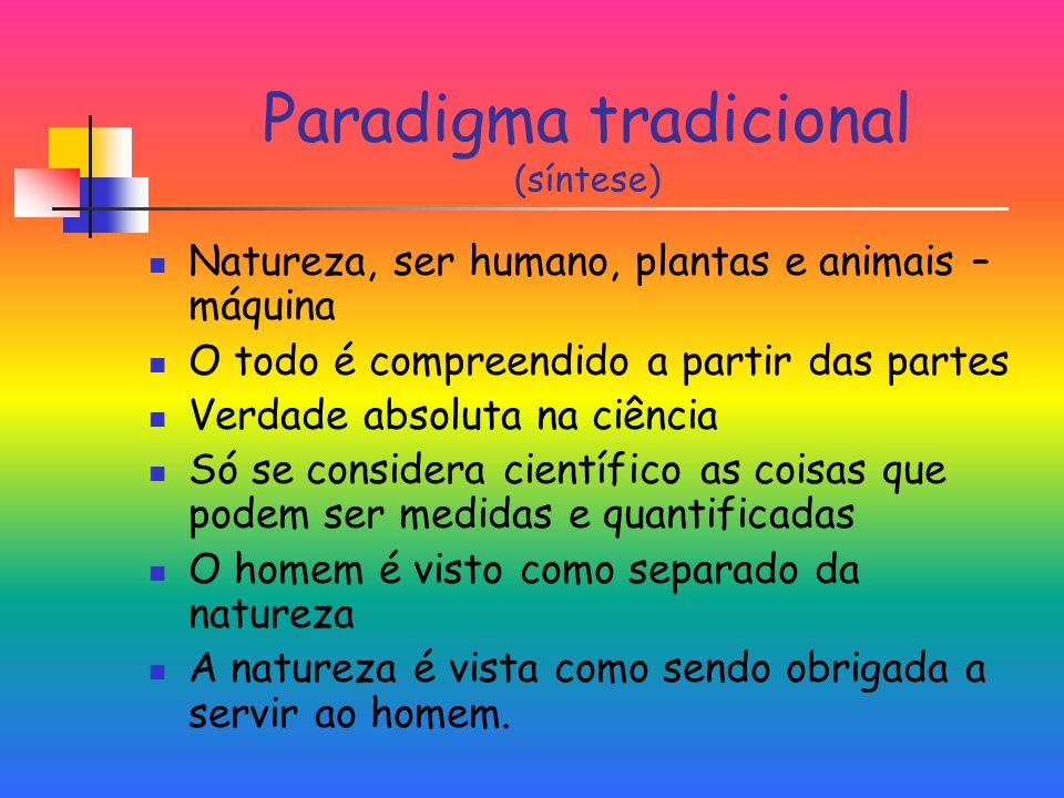 Paradigma tradicional (síntese)