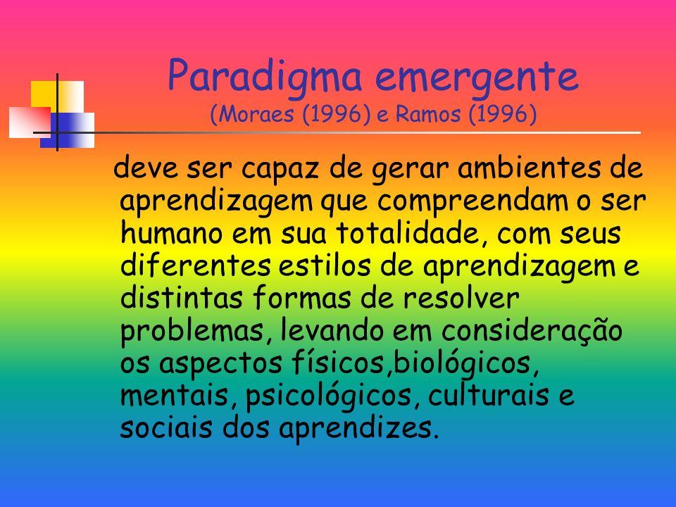 Paradigma emergente (Moraes (1996) e Ramos (1996)