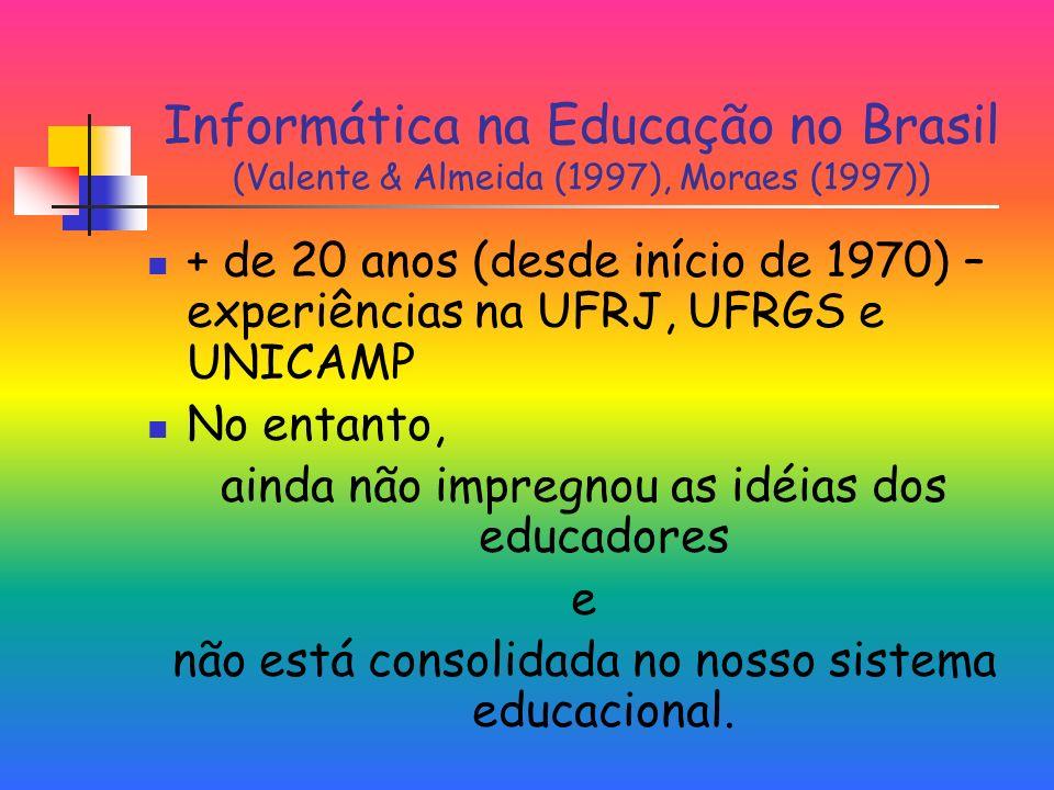 Informática na Educação no Brasil (Valente & Almeida (1997), Moraes (1997))