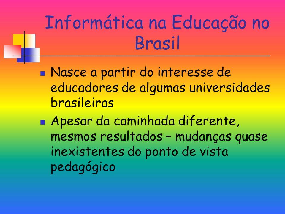 Informática na Educação no Brasil