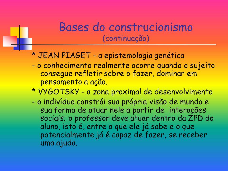 Bases do construcionismo (continuação)