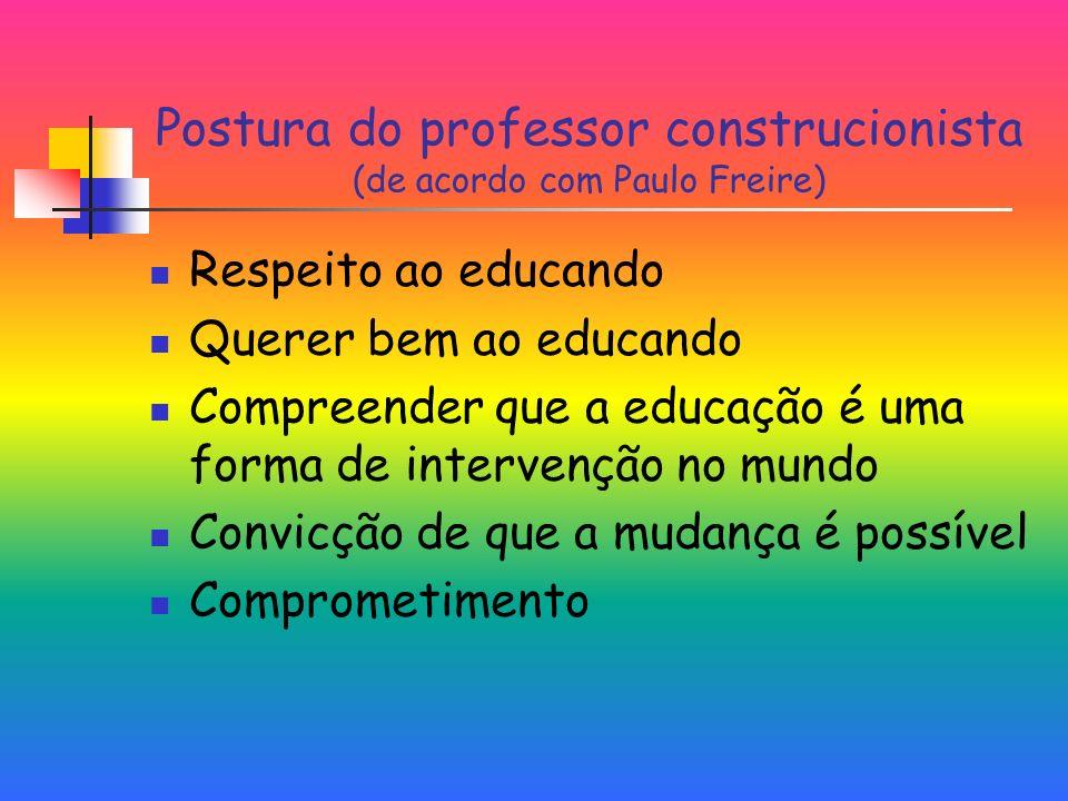 Postura do professor construcionista (de acordo com Paulo Freire)