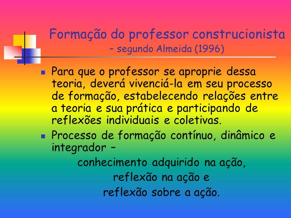 Formação do professor construcionista – segundo Almeida (1996)