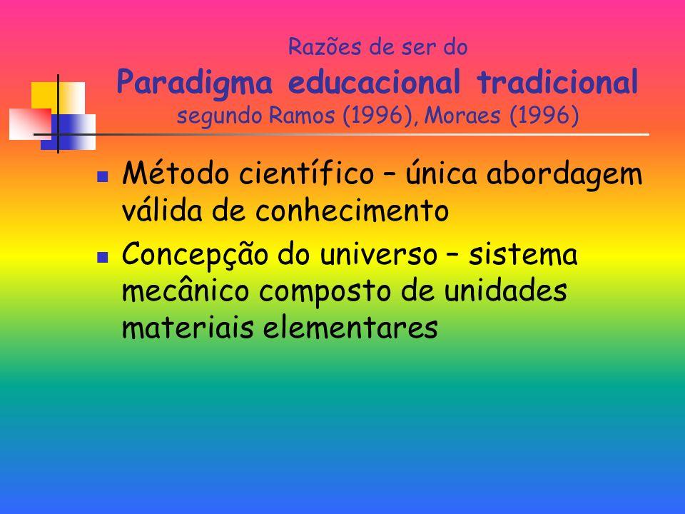 Método científico – única abordagem válida de conhecimento