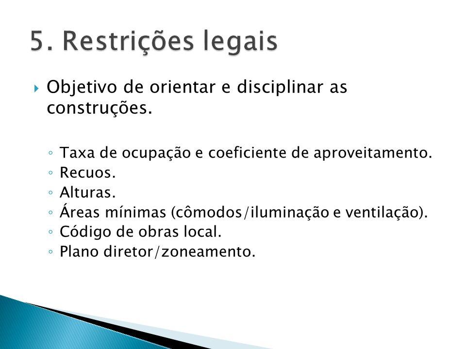 5. Restrições legais Objetivo de orientar e disciplinar as construções. Taxa de ocupação e coeficiente de aproveitamento.
