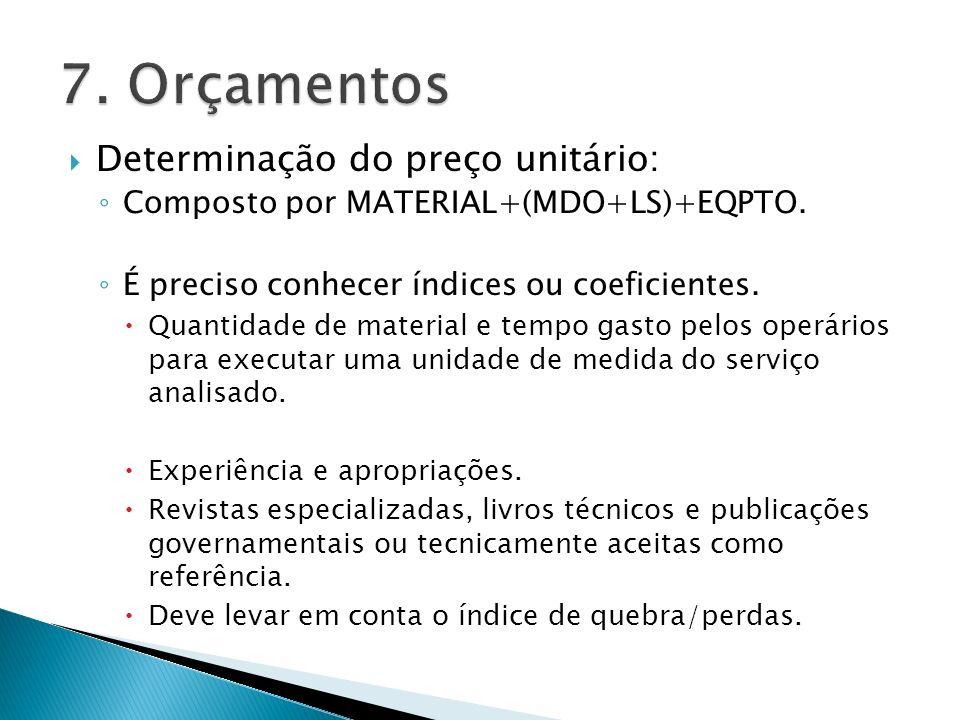 7. Orçamentos Determinação do preço unitário: