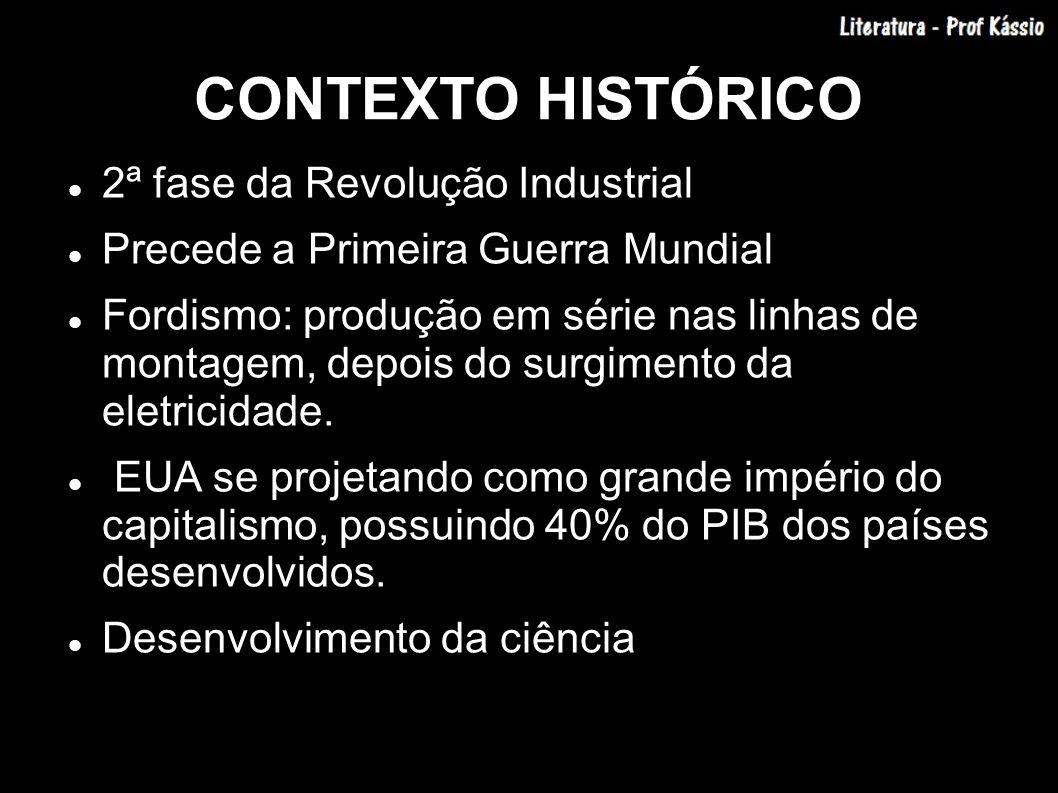 CONTEXTO HISTÓRICO 2ª fase da Revolução Industrial