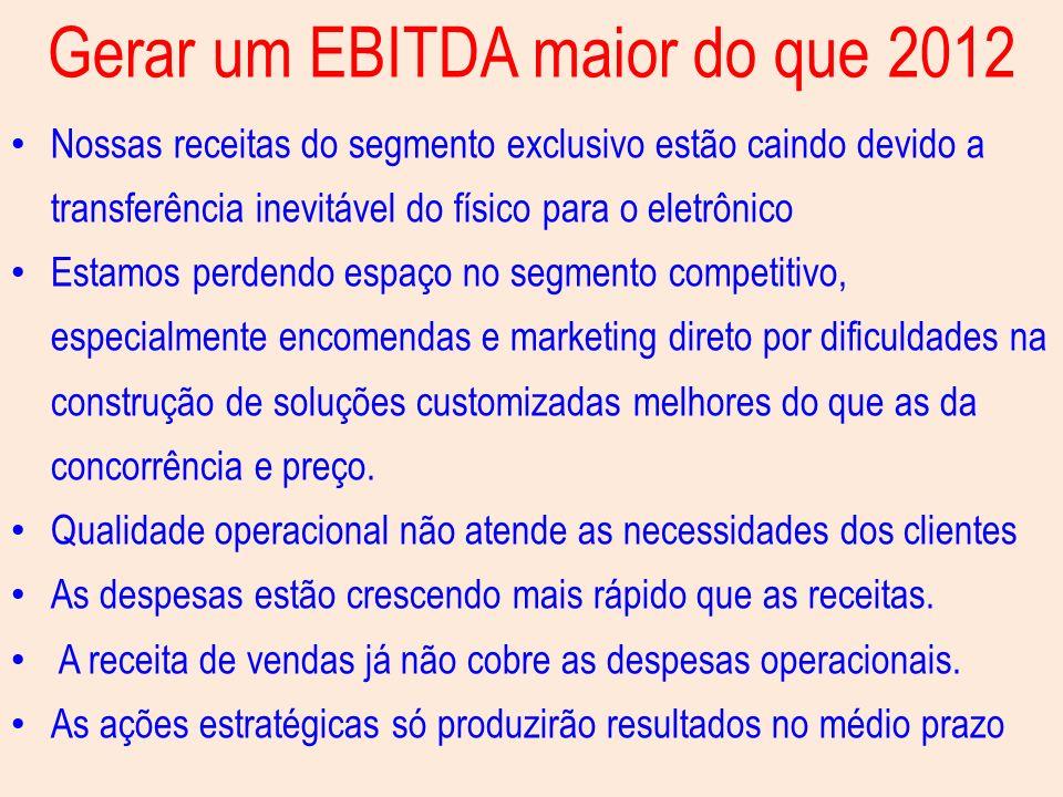 Gerar um EBITDA maior do que 2012