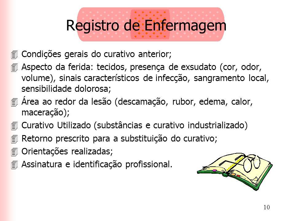 Registro de Enfermagem