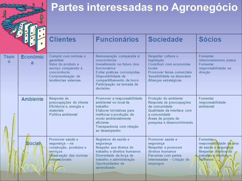 Partes interessadas no Agronegócio