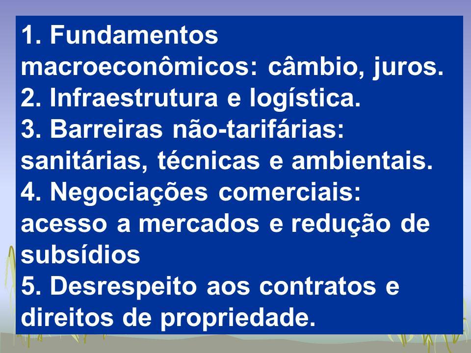 1. Fundamentos macroeconômicos: câmbio, juros.
