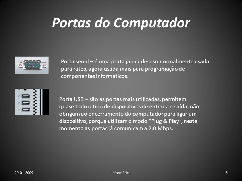 Portas do Computador