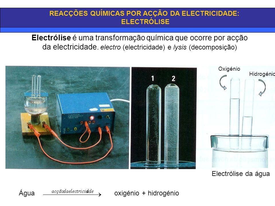 REACÇÕES QUÍMICAS POR ACÇÃO DA ELECTRICIDADE: