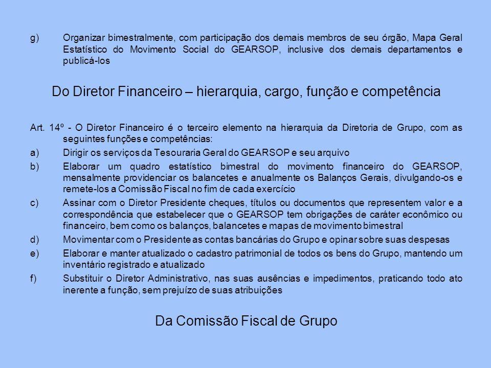 Do Diretor Financeiro – hierarquia, cargo, função e competência