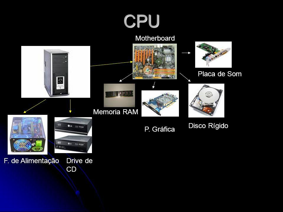 CPU Motherboard Placa de Som Memoria RAM Disco Rígido P. Gráfica